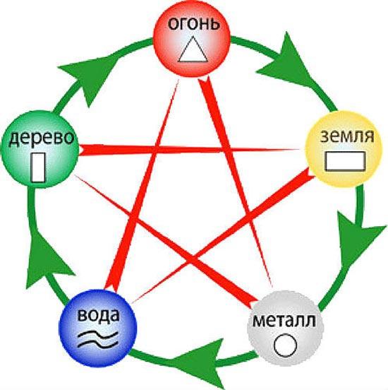 http://forum.plantarium.ru/misc.php?action=pun_attachment&item=18793&download=0
