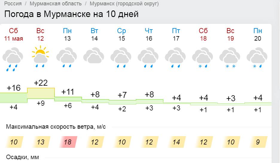 http://forum.plantarium.ru/misc.php?action=pun_attachment&item=24552&download=0