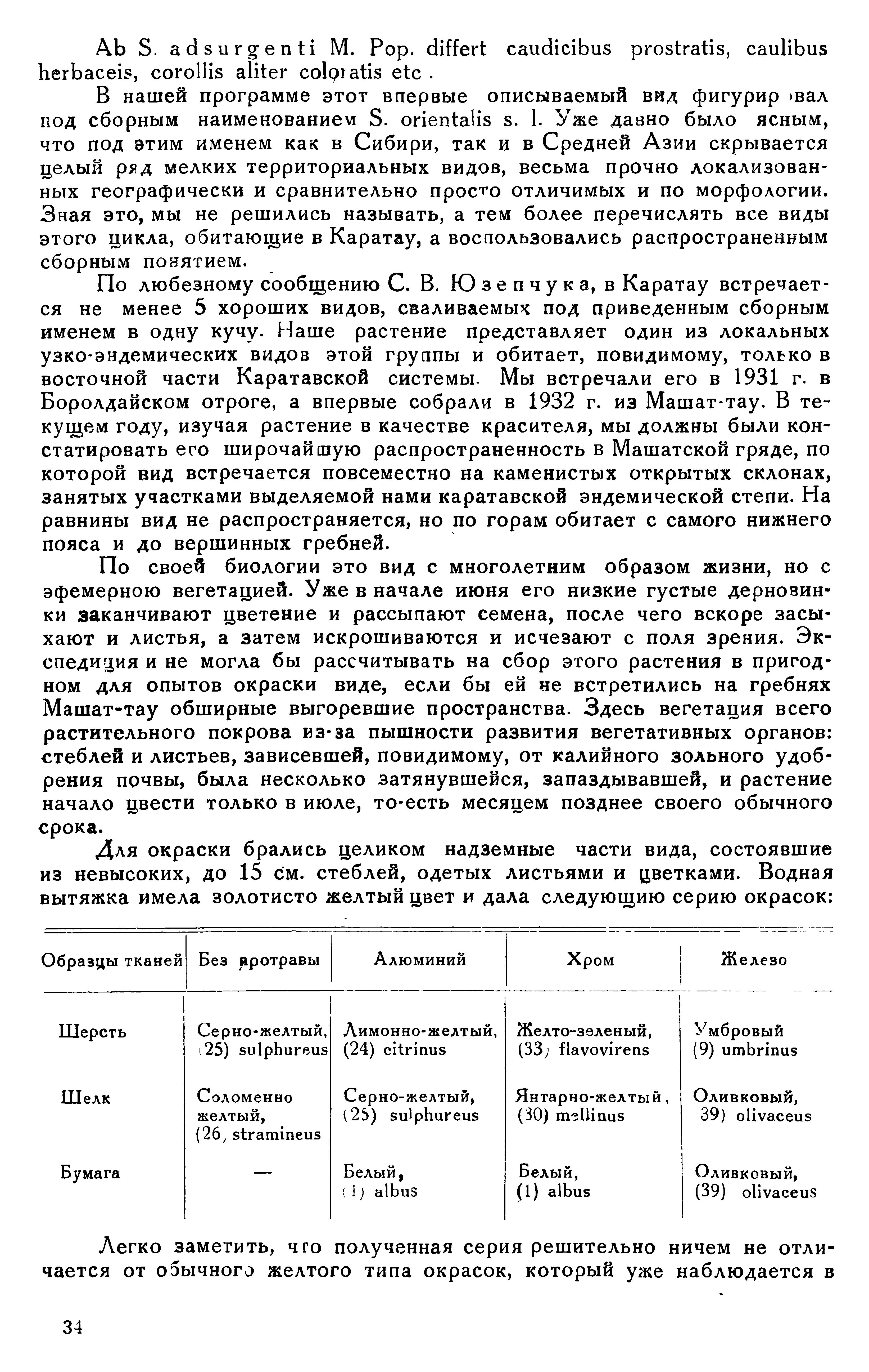 https://forum.plantarium.ru/misc.php?action=pun_attachment&item=26603&download=0