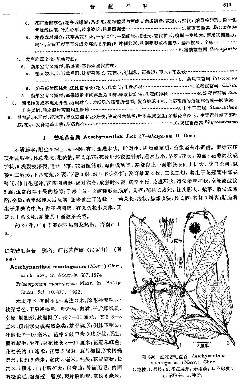 https://forum.plantarium.ru/misc.php?action=pun_attachment&item=30195
